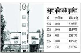 BSP SAIL : त्योहारों से पहले कर्मियों के खाते में पहुंचे बोनस