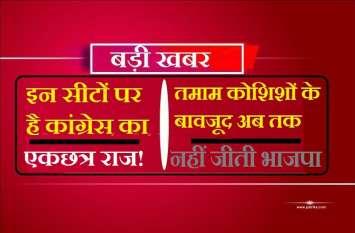 कांग्रेस का इन सीटों पर है एकछत्र राज! भाजपा ने लगातार खाई है मात