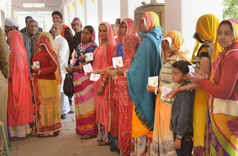 राजस्थान का रण: 40 फीसदी वोटर युवा, फिर भी उनका मुद्दा 'हवा'