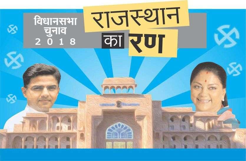 राजस्थान का रण : भाजपा व कांग्रेस कर रहे पैराशूटी दावेदारों की छंटनी, केवल इतने चेहरों पर हो रहा टिकट का सर्वे