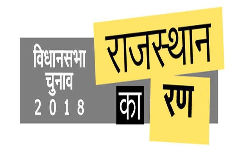 राजस्थान के इस जिले में विधानसभा चुनाव से पहले होगी दोनों दलों की परीक्षा, इस छोटे चुनाव में दांव पर लगी प्रतिष्ठा