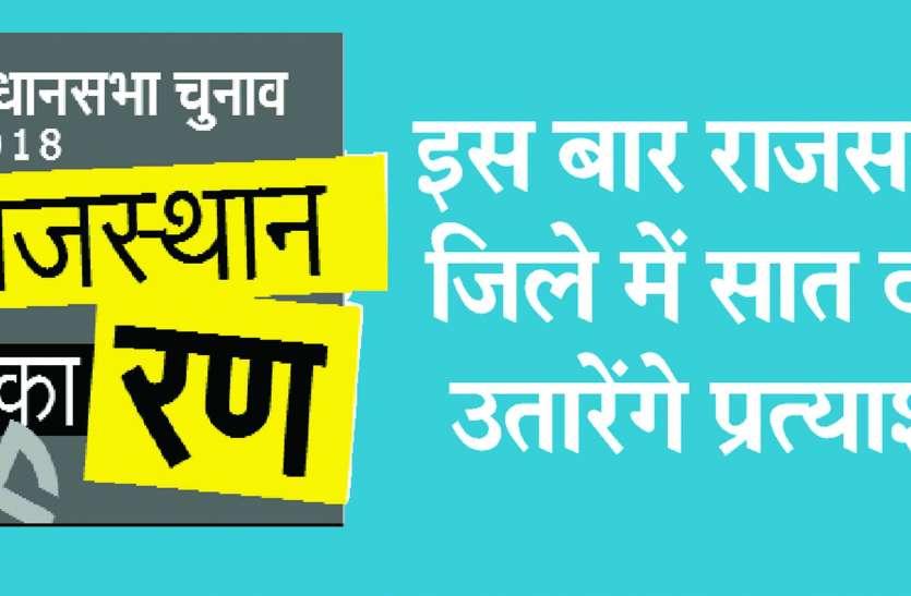इस बार राजसमंद जिले की चारों विधानसभा सीट से सात दल उतारेंगे प्रत्याशी