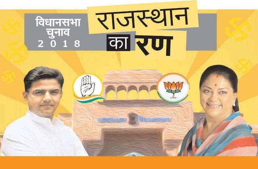 मध्य प्रदेश व राजस्थान चुनाव की खनक गुजरात में