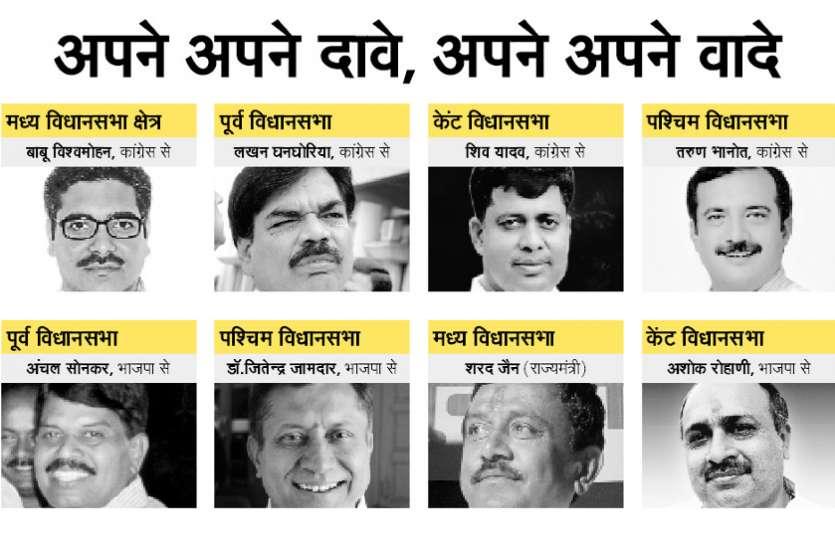 MP election 2018 : जबलपुर में विधानसभा के होंगे प्रत्याशी, तो करेंगे ये काम, जानिए उनकी ही जुबानी