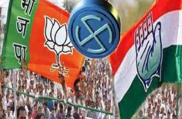 राजस्थान में चुनाव के 7 दिन पहले तैनात होंगी अर्धसैनिक बलों की 650 कंपनियां