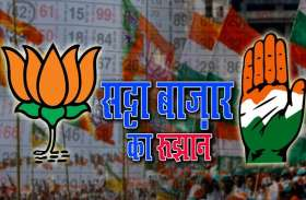 Rajasthan Election 2018 : सटोरियों ने कांग्रेस पर लगाया बड़ा दांव, जानिए हार-जीत व CM चेहरे के भाव