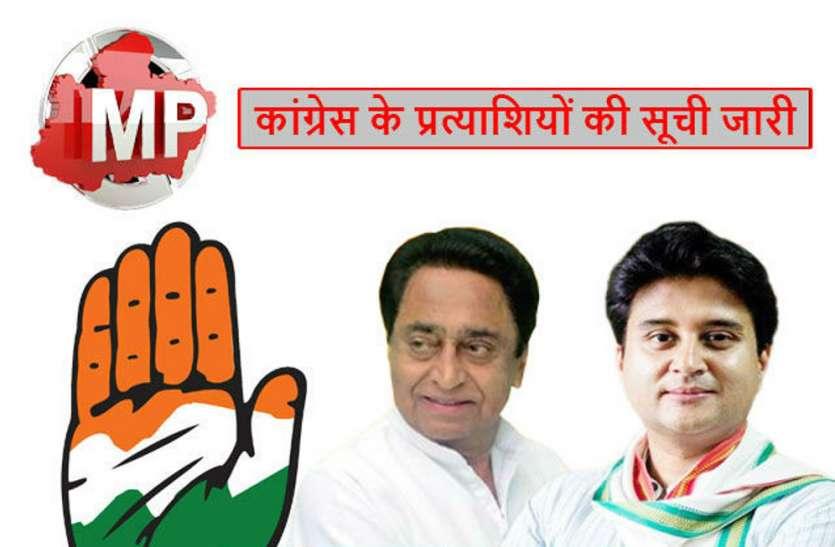 MP Election 2018- कांग्रेस की चौथी लिस्ट में CM  शिवराज की पत्नी के भाई को भी मिला मनपसंद सीट से टिकट