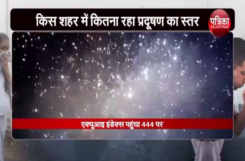 राजस्थान में दीवाली पर किस शहर में कितना प्रदूषण फैला ?, देखे वीडियो..