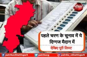 Chhattisgarh Election: पहले चरण के चुनाव में ये दिग्गज मैदान में, देखिए प्रत्याशियों की पूरी लिस्ट