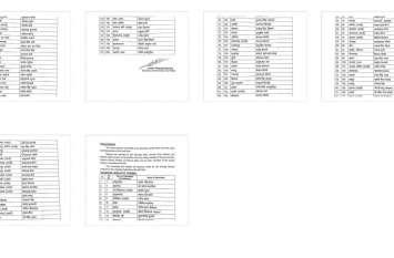 भाजपा ने जारी की पहली सूची, 131 प्रत्याशियों को मिला टिकट, देखे पूरी लिस्ट...