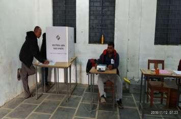 Chhattisgarh Election : नक्सल प्रभावित मानपुर मोहला में दोपहर तीन बजे तक 67 फीसदी मतदान
