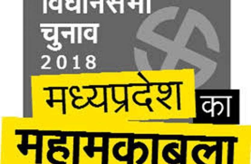 MP Election News : 20 से 29 वर्ष आयु वर्ग के मतदाता जिले में सबसे ज्यादा,यही निभाएंगे 6 विधायक बनाने में मुख्य भूमिका