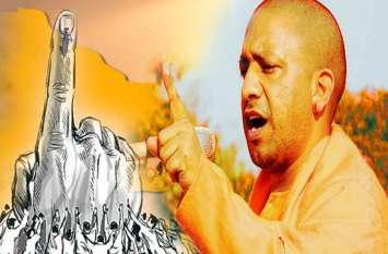 Rajasthan Election 2018: 'योगी आदित्य नाथ' की सभाओं से गुंजेगा राजस्थान, इन इलाकों में दहाड़ेंगें 'Yogi'