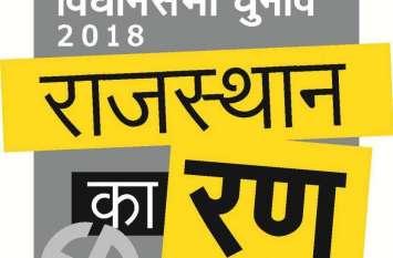 चूरू में सबसे धनवान कांग्रेस के रफीक मंडेलिया, दूसरे नंबर पर भाजपा के राठौड़