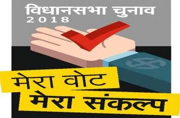mp election 2018 : विकास के मुद्दों पर भाजपा प्रत्याशी ने खींचा हाथ, अन्य पार्टियों ने शपथ पर दे दी सहमति