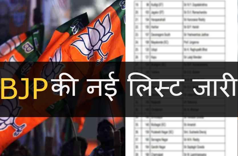 अयोध्या धर्मसभा के बाद, BJP ने यहां जारी की नए पदाधिकारियों की सूची, इन्हें मिली बड़ी जिम्मेदारी