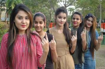#Election2018 : 59 हजार युवा पहली बार डालेंगे वोट...जानिए कोटा विधानसभा क्षेत्र की किस सीट से सबसे ज्यादा बढ़े नवमतदाता