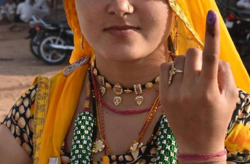 नागौर में तमाम प्रयासों के बावजूद नहीं बढ़ा मतदान