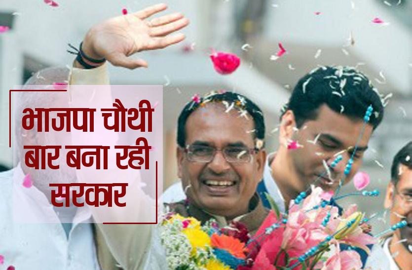 भाजपा चौथी बार बना रही सरकार, कांग्रेस ने बना रखा है प्रोपेगंडा : शिवराज