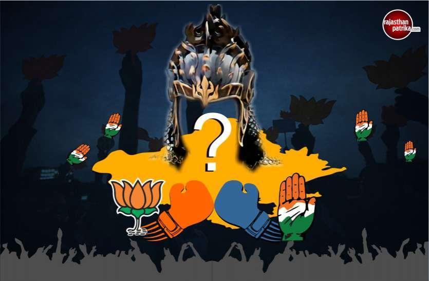राजस्थान चुनाव 2018 मतगणना से पूर्व ज्योतिषाचार्य की बड़ी भविष्यवाणी, बताया किस पार्टी को मिलने जा रही कितनी सीटें, कौन बनाएगा सरकार