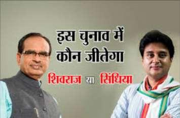 Madhya Election 2018 Result सट्टा बाजार ने एक बार फिर मारी गुलाटी, ये पार्टी बनी फेवरेट