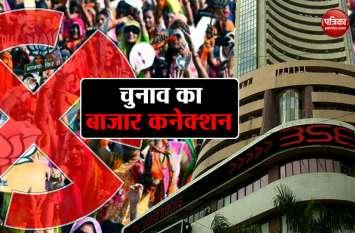 शेयर बाजार काे कांग्रेस नहीं BJP है पसंद, अगर बनती है सरकार तो इनकी होगी बल्ले-बल्ले