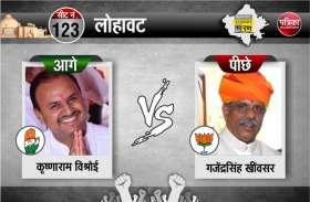 Raj Election result live update :भाजपा के गजेंद्रसिंह खींवसर से आगे चल रहे हैं कांग्रेस के कृष्णाराम विश्नोई