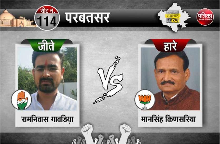 परबतसर से कांग्रेस के गावडिय़ा 14, 740 मतो से जीते