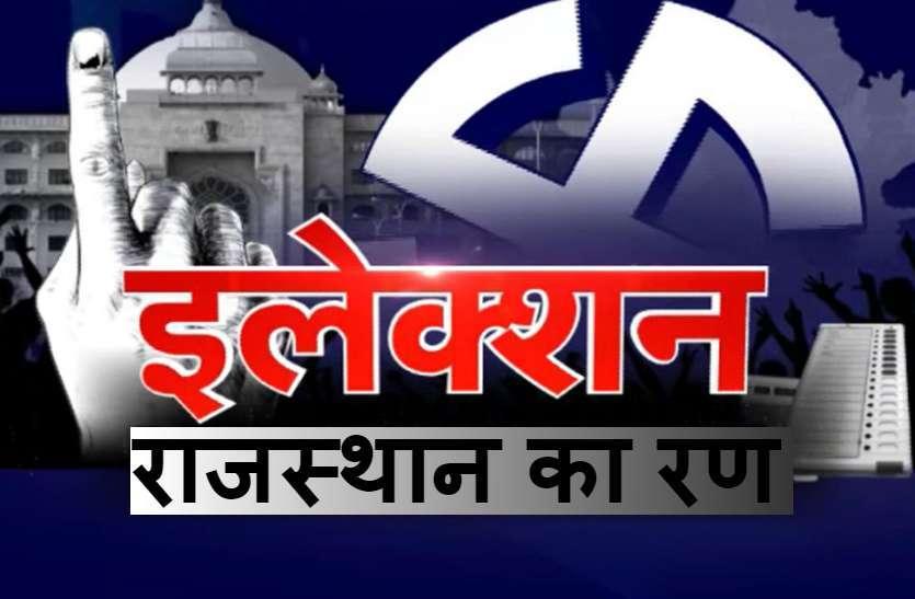 Video : राजस्थान के इस जिले में 10वीं-12वीं पास ने पीएचडी-एमबीए धारकों को हराया...