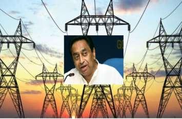 बड़ी खबर : कमलनाथ सरकार का एक्शन, इन लोगों को नहीं मिलेगा 200 रूपए प्रतिमाह बिजली बिल का लाभ
