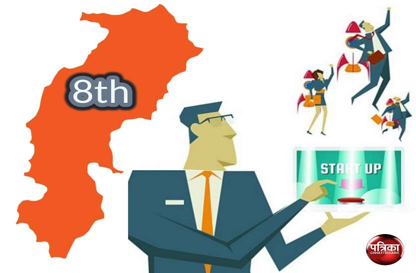 छत्तीसगढ़ के खाते में आई ये उपलब्धि, स्टार्टअप को बढ़ावा देने में देश के टॉप-10 राज्यों में