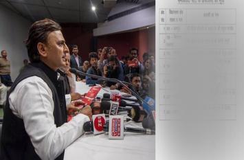 2019 Lok Sabha Chunav: अखिलेश यादव ने इन नेताओं के नाम लगभग किये फाइनल, समाजवादी पार्टी की लिस्ट में होंगे शामिल