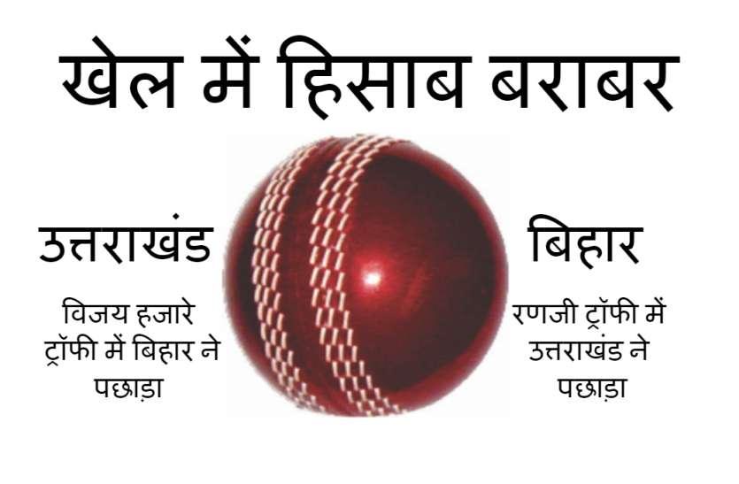 उत्तराखंड क्रिकेट टीम ने बिहार टीम से ले लिया बदला