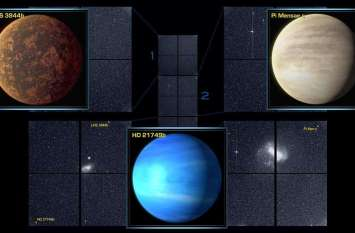 सौर मंडल के बाहर मिला नया ग्रह, मिले जीवन के संकेत