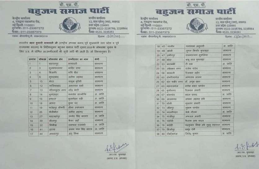 सहारनपुर लाेकसभा सीट पर मायावती का नाम, वायरल हुई बसपा प्रत्याशियाें की सूची, जानिए सच