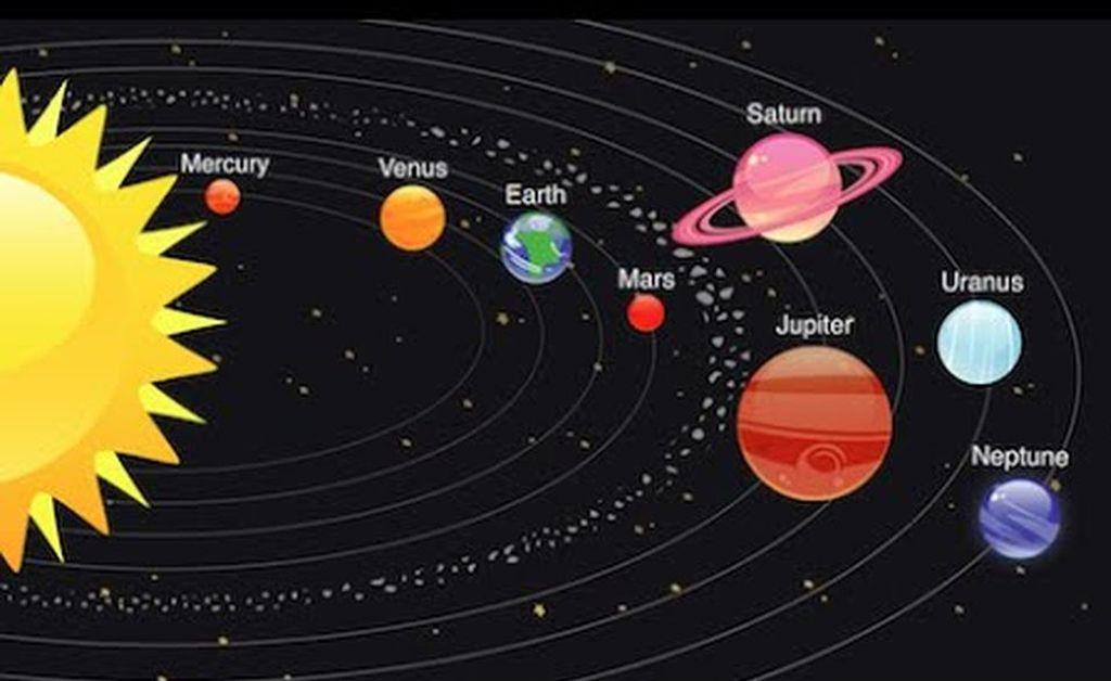 एक लाइन में होंगे चंद्रमा-पृथ्वी व सूर्य, होगा पूर्ण चंद्रग्रहण