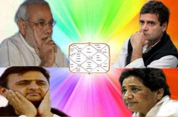 केन्द्र की नयी सरकार को लेकर सच हो रही ज्योतिषाचार्य की भविष्यवाणी, सर्वे ने भी लगायी मुहर