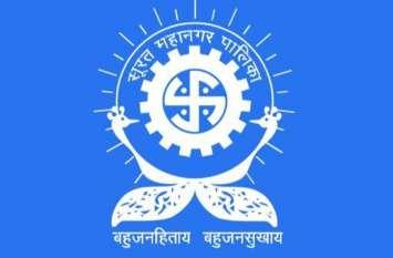 मनपा आयुक्त का कैपिटल खर्च पर फोकस