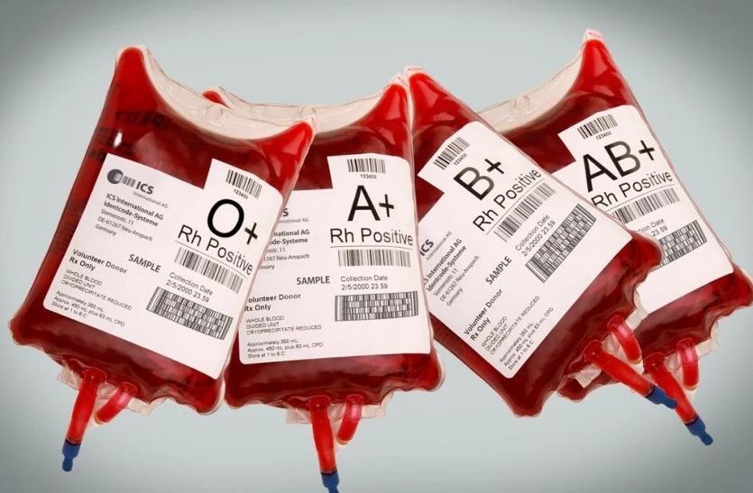 Image result for konse blood group walo ki korona se jyada khtra