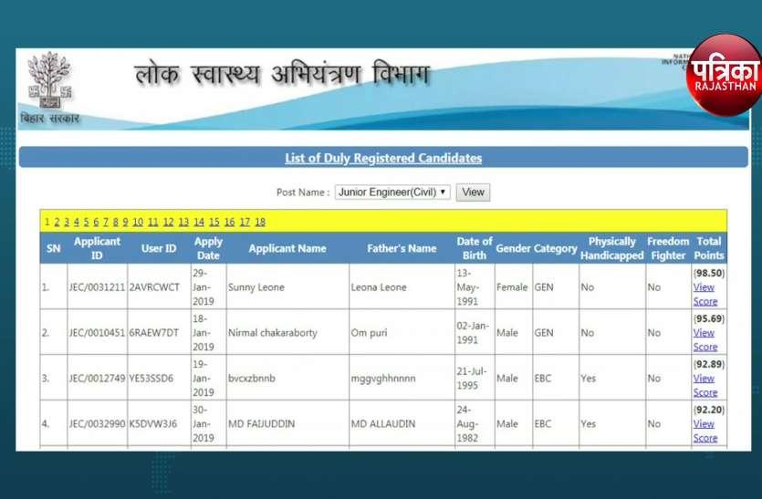 बिहार में 'सनी लियोन' ने भरा जूनियर इंजीनियर का फॉर्म