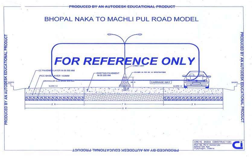 कोतवाली चौराहे पर रखी जाएगी मॉडल सड़क और स्वीमिंग पूल की आधार शिला