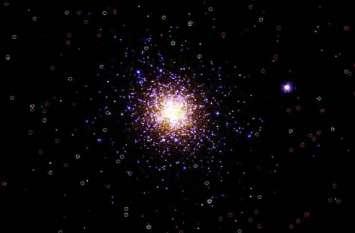तारों के गोलाकार गुच्छे में एक नए वर्ग की खोज