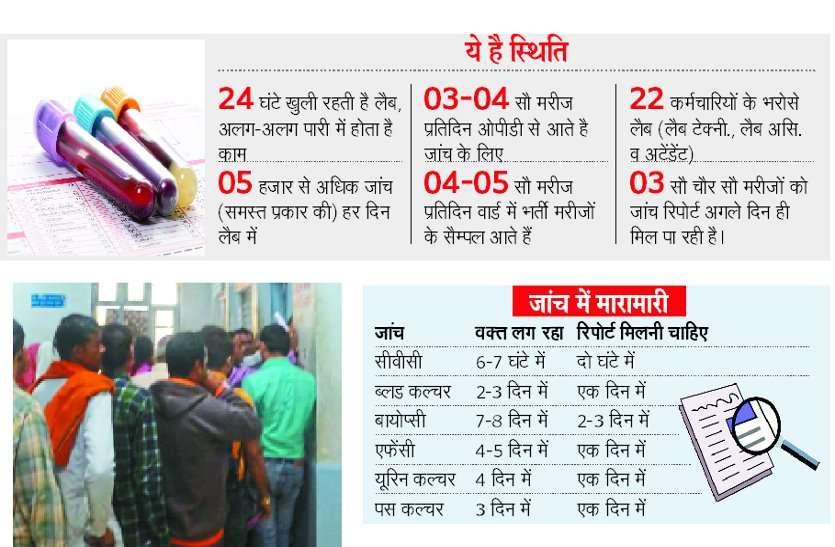 cancer health alert in hindi
