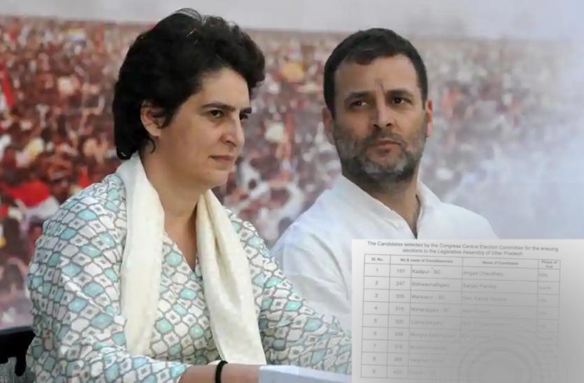 कांग्रेस की दूसरी कैंडीडेट लिस्ट में इन नेताओं के नाम फाइनल, बड़ा ऐलान जल्द!