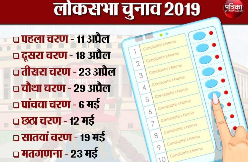 लोकसभा चुनाव 2019 : यूपी में 7 चरणों में होंगे मतदान, पूरी सूची यहां देखें