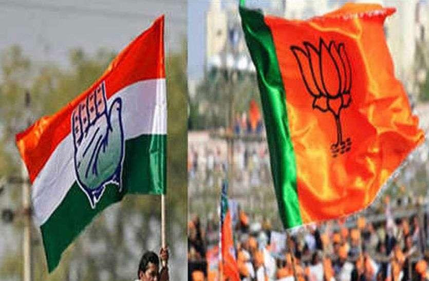 पंचायत चुनावों में कांग्रेस को भाजपा से 2.31 प्रतिशत ज्यादा वोट मिले