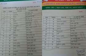 LokSabha Election: प्रसपा ने जारी की लोकसभा प्रत्याशियों की सूची, फतेहपुर सीकरी, पीलीभीत समेत इन सीटों पर ये हैं उम्मीदवार!