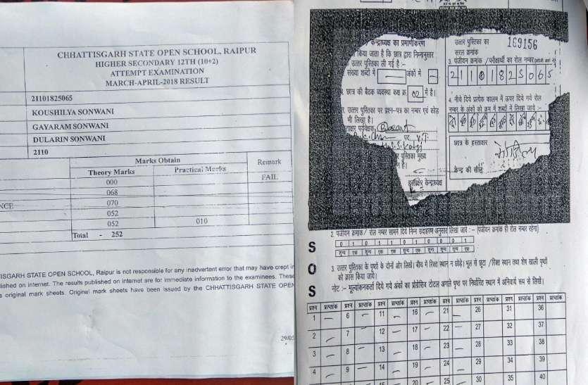 ओपन स्कूल परीक्षा में पैसे नहीं देने पर शिक्षक ने बदल दिए आंसर शीट, शिक्षा विभाग ने किया निलंबित