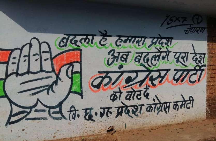 भाजपा मंडल अध्यक्ष के घर की दीवार पर बिना अनुमति लिखी गई चुनावी अपील, अज्ञात आरोपी पर एफआईआर