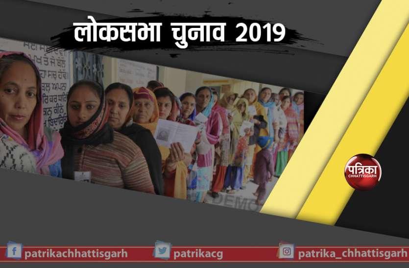 Breaking: जांजगीर- चांपा लोकसभा क्षेत्र में 60.81% वोटिंग, 2014 लोकसभा में हुआ था सबसे कम वोटिंग टर्न आउट